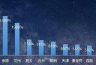 """全球旅游業損失慘重,為何中國能""""獨樹一幟""""?"""
