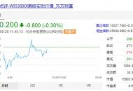 美团点评股价触及274.40港元/股 再创新高