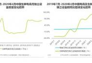 艾瑞咨询:预计2023年生鲜电商市场交易规模将超过8000亿元