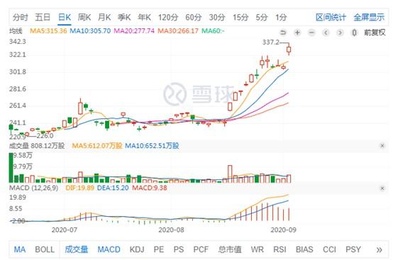 京东港股收涨7.37% 总市值突破1万亿港元_零售_电商报
