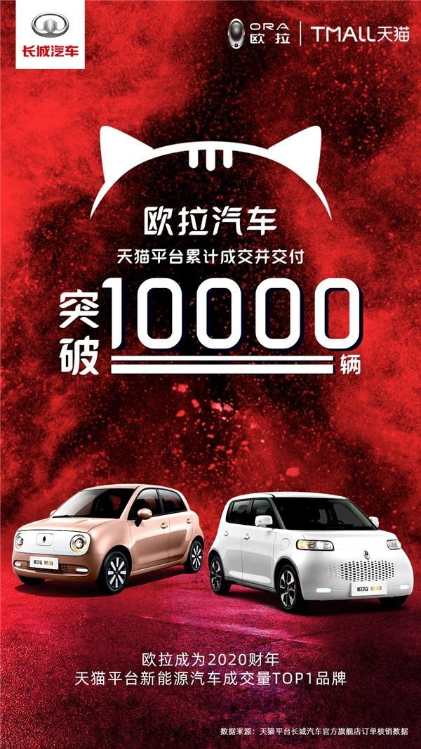 欧拉轿车天猫平台总计交易量并交货破万宣传海报