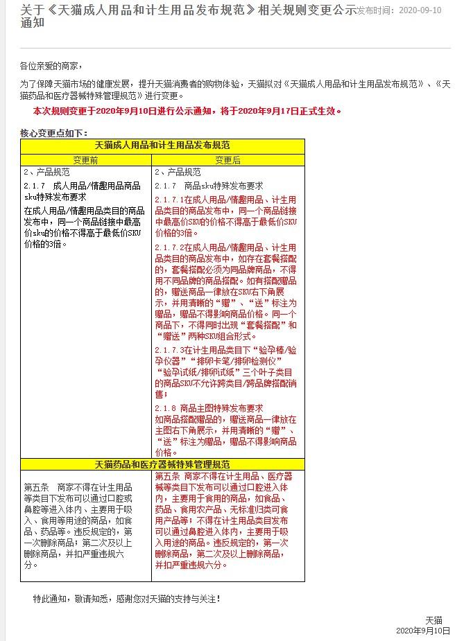 天猫调整成人用品和计生用品发布规范 9月17日生效_零售_电商报