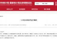 1-8月北京实现网上零售额2576.9亿元 同比增长26.8%