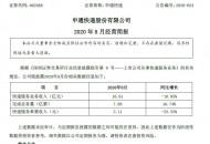 申通快递:8月快递服务业务收入16.61亿元 同比减少10.95%