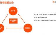快手电商正式推出好物联盟,将联动小店通实现对商家产品赋能