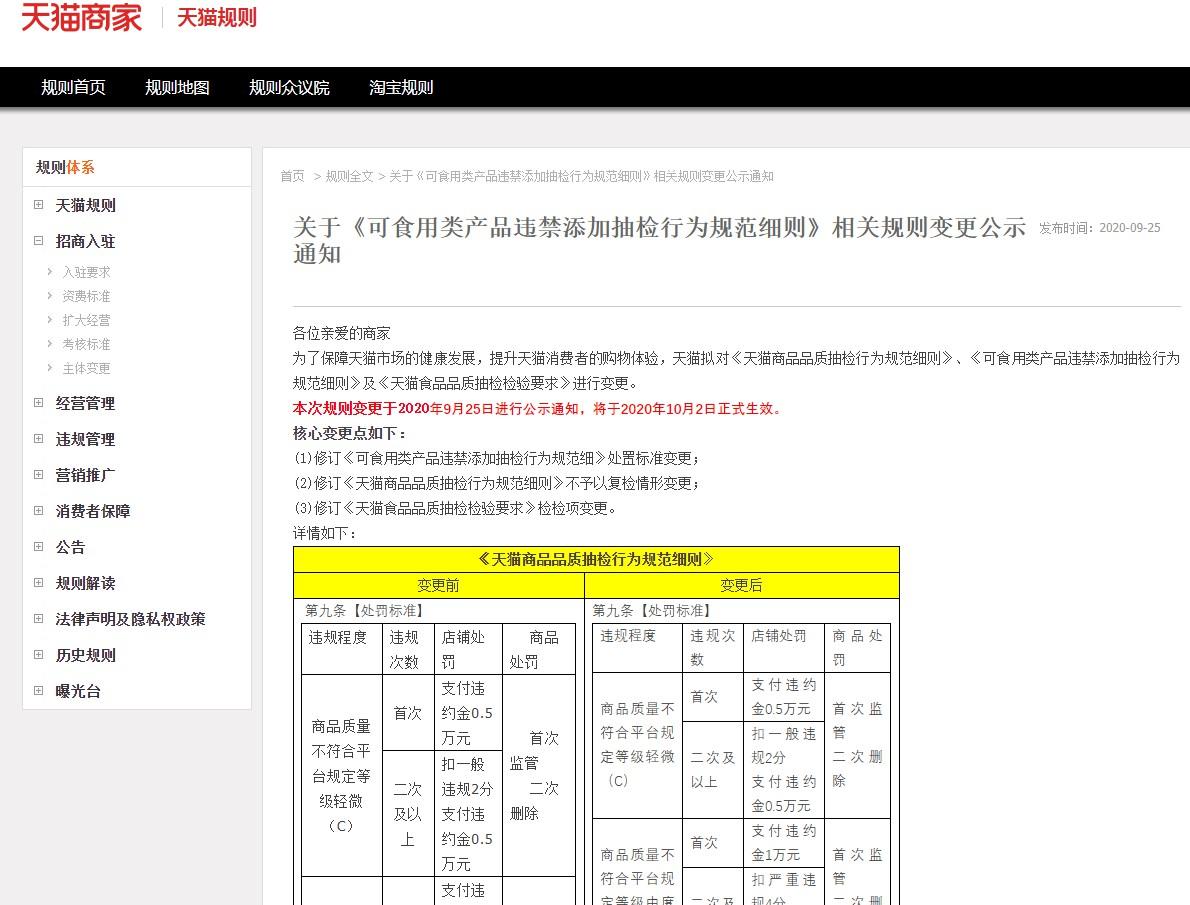 天猫调整商品品质抽检要求 10月2日生效_零售_电商报