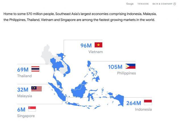 谷歌淡马锡2019东南亚数字经济报告