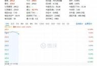 中通快递今日香港二次上市 总市值突破2000亿港元