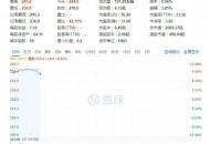 今日盘点:中通快递今日香港二次上市 总市值突破2000亿港元