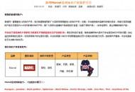 敦煌网:新增Marvel系列知识产权保护