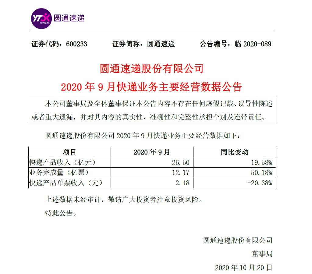 圆通速递:9月快递产品收入26.5亿元,同比增长19.58%