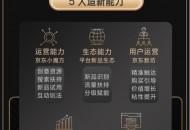 """11.11京东小魔方""""造新计划""""与品牌共通编码""""新品基因"""" 锻造最强拉新场域"""