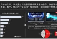 尼尔森报告:京东手机11.11全渠道服务体验成行业标杆
