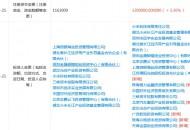 小米长江产业基金新增多位投资人