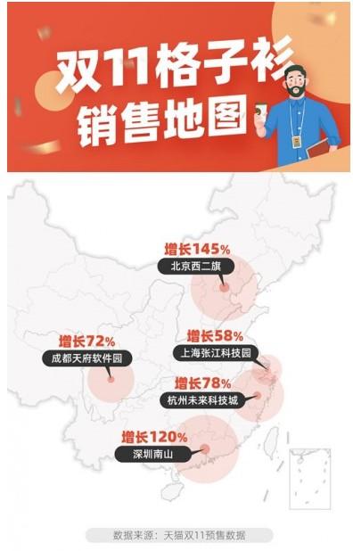 """天猫发布""""双11格子衫销售地图""""_零售_电商报"""