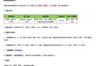 敦煌网:关于E邮宝(福州仓)-JCEX线路上线的通知