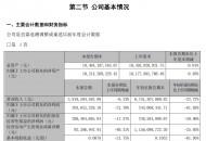 我爱我家:前三季度营收67.51亿元,同比下降22.27%