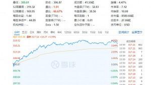 今日盘点:阿里股价再创历史新高 市值超8500亿美元