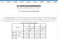 今年1-9月贵州快递业务量达19148.71万件