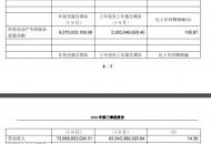 永辉超市前三季度营收726.7亿元,到家业务增长180%