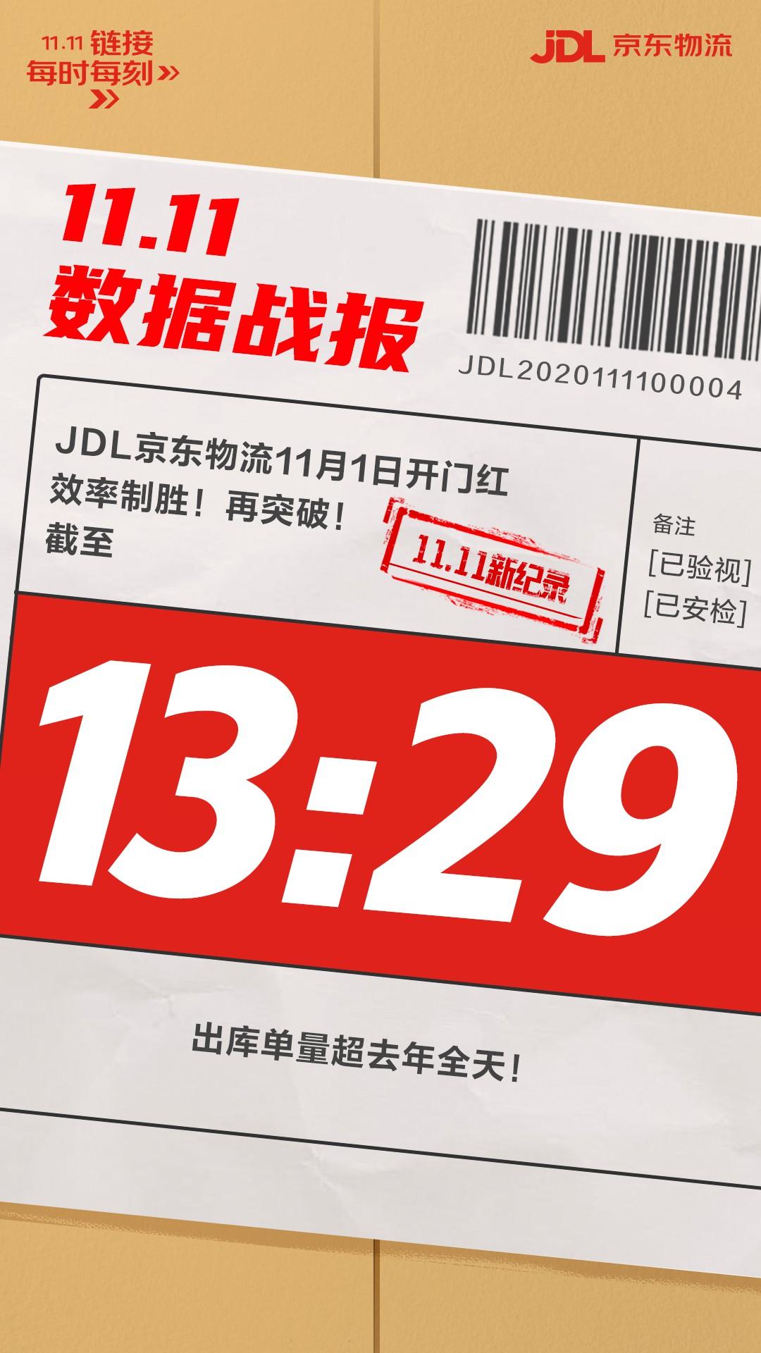 双11售卖启动半日 京东物流出库量超去年全天