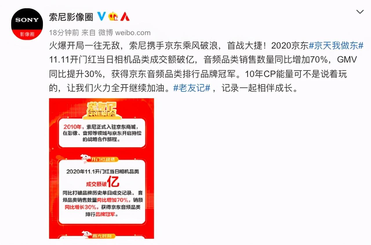 相机、耳机等全品类助推,京东11.11索尼同比打破品牌历史单日成交记录