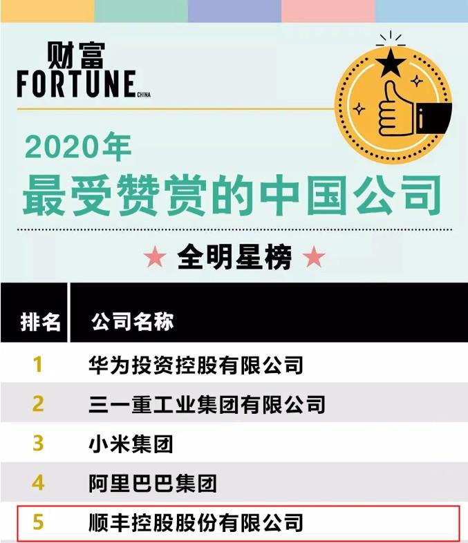 2020年最受赞赏中国公司:顺丰跻身前五