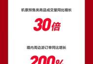 机票预售类产品暴涨30倍,京东11.11不做选择题,只要热爱就GO了!