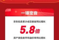京东11.11 大爆发:开场30分钟京东拍卖累计成交数量同比增长达5.8倍