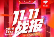 vivo&iQOO、OPPO、一加、三星等井喷增长 京东11.11再现手机行业新活力
