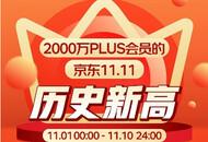 京东PLUS会员11.11战报:前十日成交额同比增长超70%