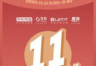 京东11.11:开场11分钟自有品牌累计下单额超去年全天