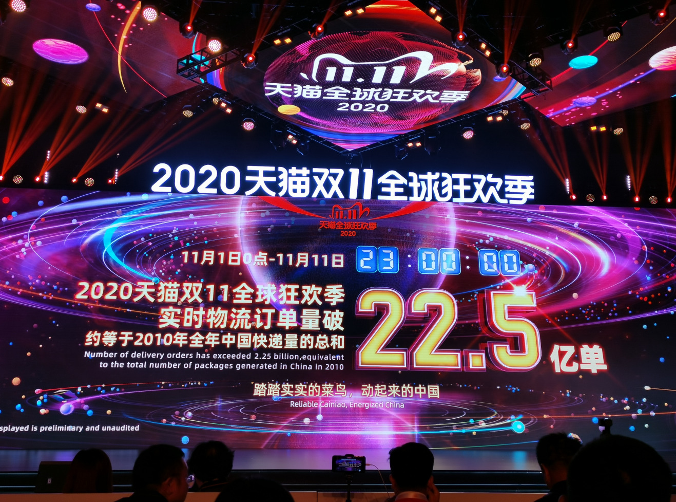 天猫双11物流订单量破22.5亿单,约等于2010年全年中国快递量的总和