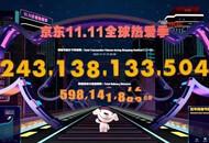 京东11.11工业品单日最高下单金额同比增长411%