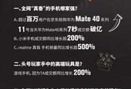 强势领跑京东11.11,小米手机成交额同比增长超200%