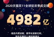 2020天猫双11:30个品牌交易额超过10亿元