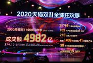 今日盘点:2020年天猫双11全球狂欢季总成交额达4982亿元
