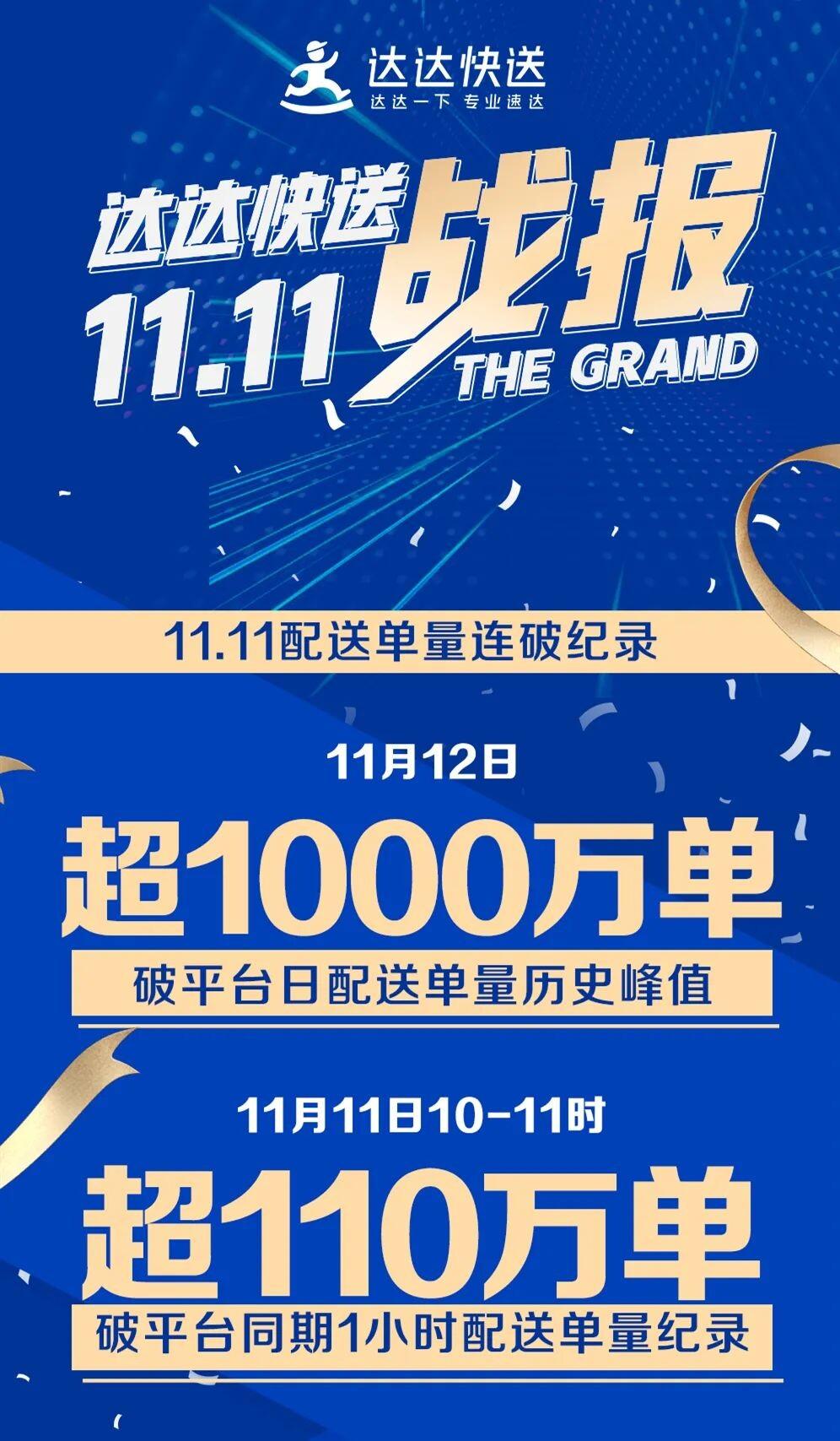 达达快送:11月12日平台日配送单量突破1000万