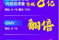 """知乎""""好物推荐""""双十一战报发布:GMV相比618实现翻倍"""