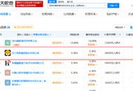 苏宁易购对外投资新增1家公司