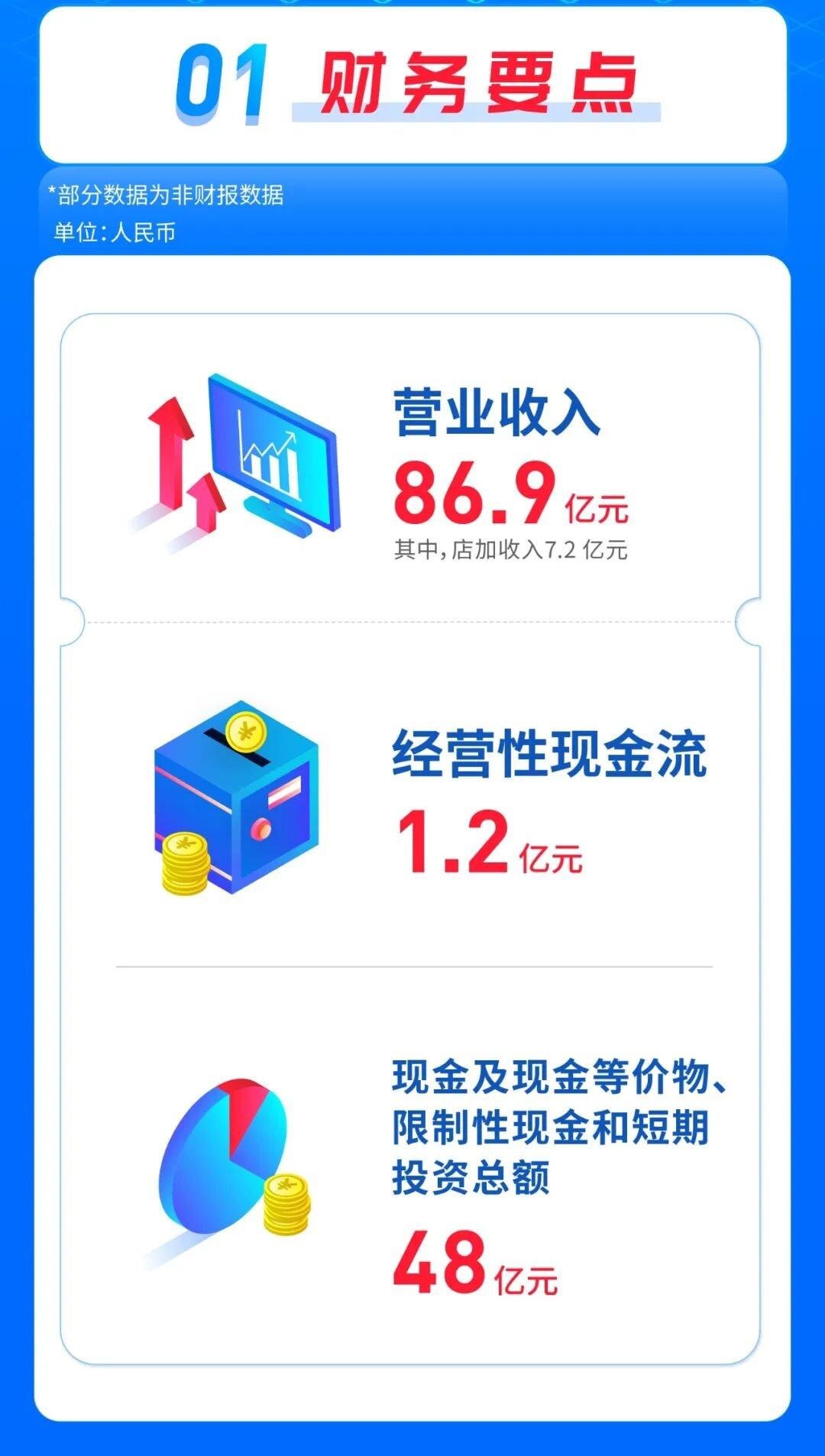 百世集團Q3營收86.933億元 發布戰略調整計劃_物流_電商報