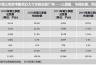 IDC报告:成人手表出货达450万台 京东助力华为,小米等国货品牌再创新高