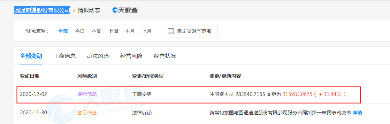 圆通速递注册资本增长11.44%至31.60亿元