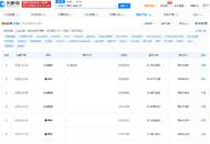 """58同城关联公司北京五八信息技术有限公司申请""""58培伴坊""""商标"""
