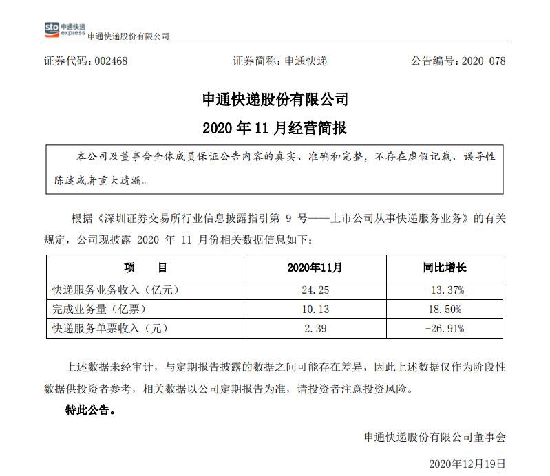 申通、韵达、顺丰、圆通发布11月快递业务经营数据_物流_电商报