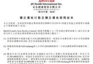 京东健康:全球发售稳定价格期间于2020年12月31日结束