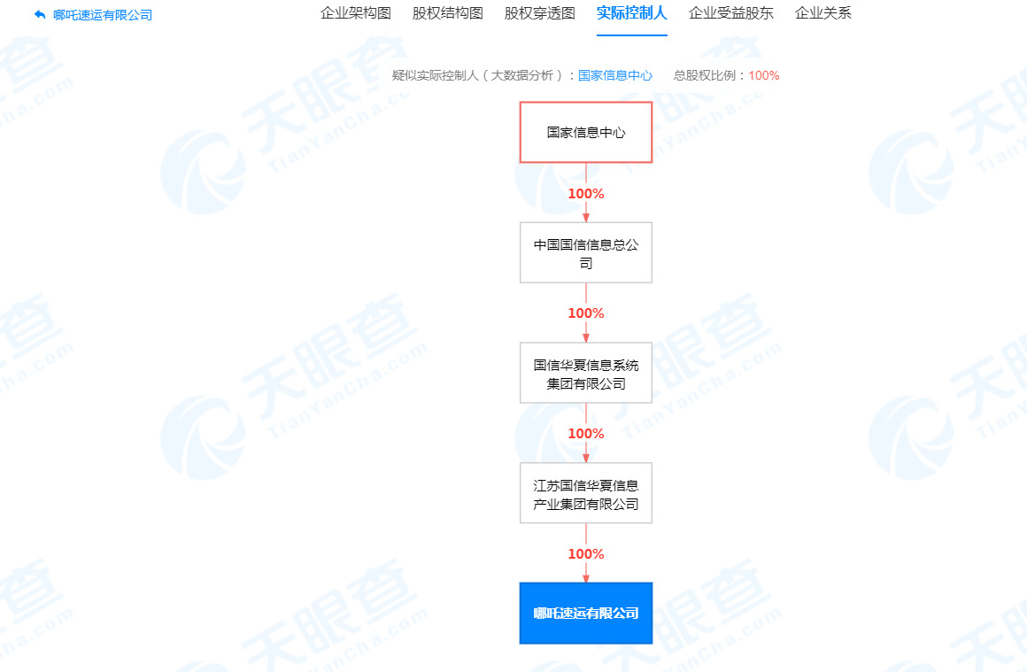 """""""四通一达""""加盟制割韭菜?哪吒速运来势汹汹!_物流_电商报"""