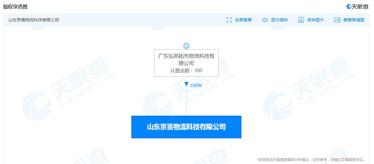 京喜快递在山东新成立1家物流科技公司