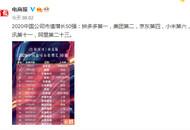 今日盘点:外媒发布中国公司市值增长50强 拼多多第一