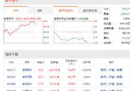 数字货币板块涨幅扩大 御银股份、金财互联涨停